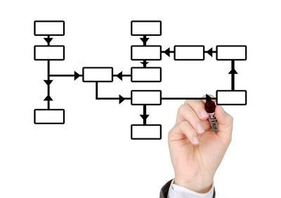 Les étapes pour construire une séquence d'enseignement